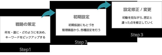img_process