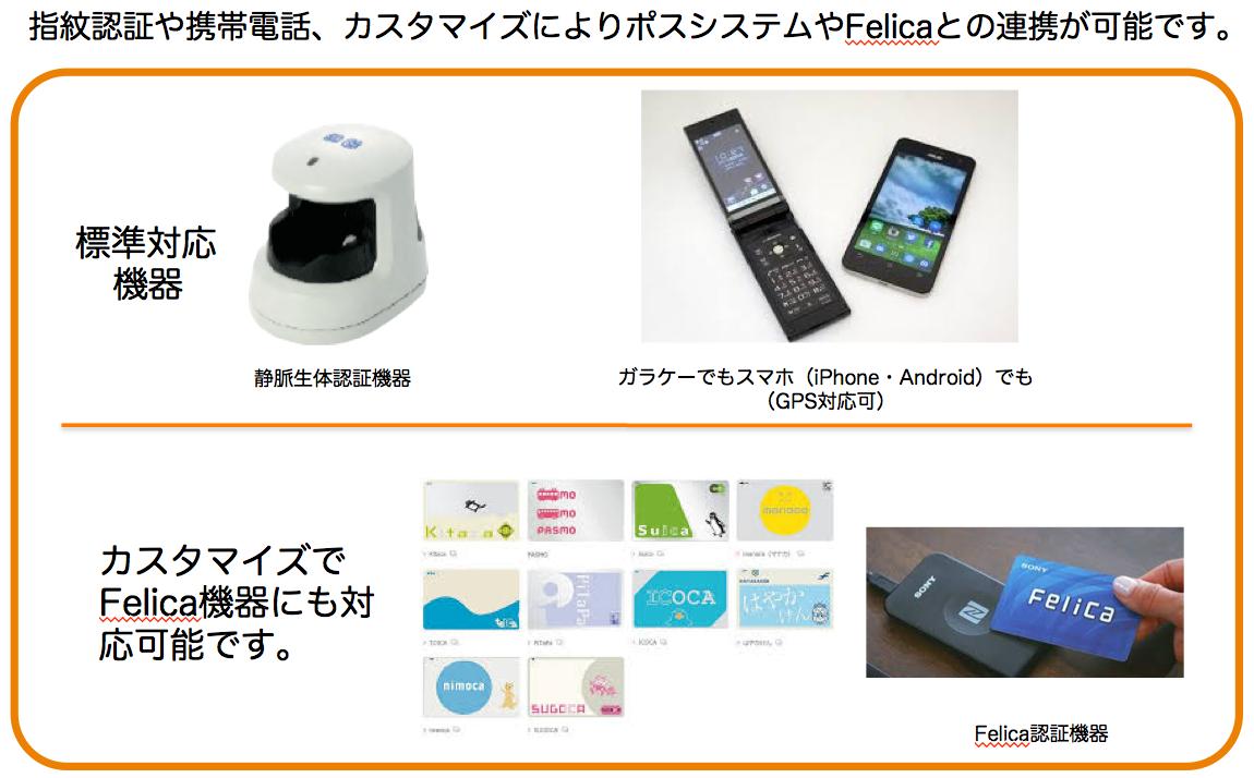 指紋認証や携帯電話、カスタマイズによりポスシステムやFelicaとの連携が可能です。